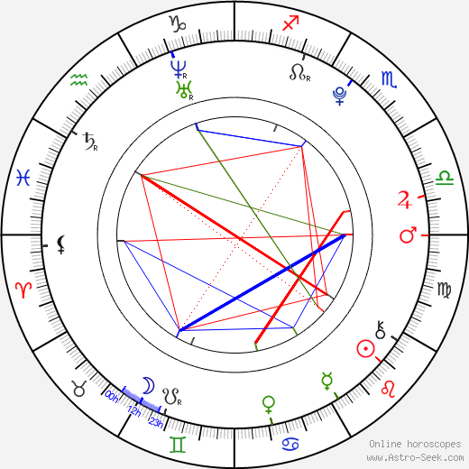 Alyson Stoner astro natal birth chart, Alyson Stoner horoscope, astrology