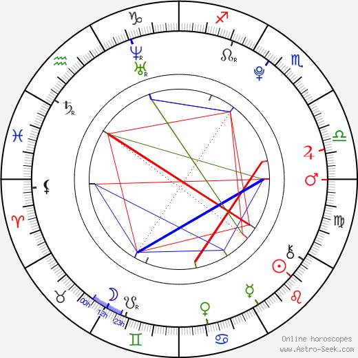 Элисон Стоунер Alyson Stoner день рождения гороскоп, Alyson Stoner Натальная карта онлайн