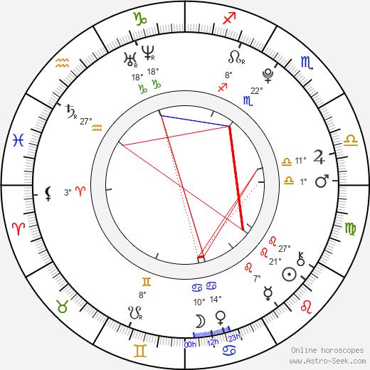 Cassi Thomson birth chart, biography, wikipedia 2019, 2020