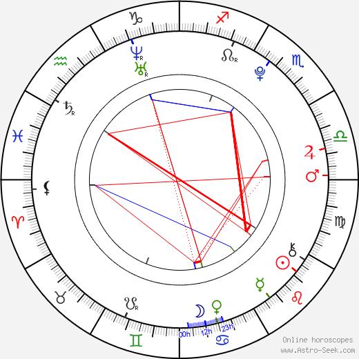 Cassi Thomson birth chart, Cassi Thomson astro natal horoscope, astrology