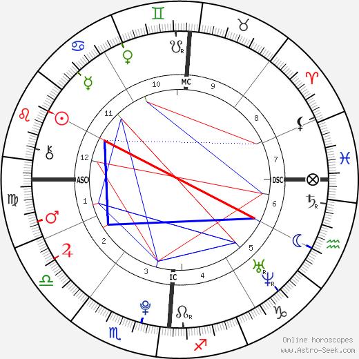 Cassidy Gifford день рождения гороскоп, Cassidy Gifford Натальная карта онлайн
