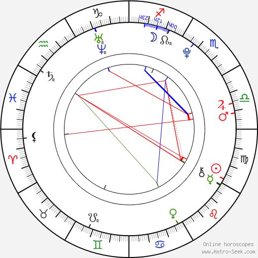 Clément Métayer birth chart, Clément Métayer astro natal horoscope, astrology