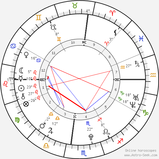 Emily Grace Trebec birth chart, biography, wikipedia 2019, 2020