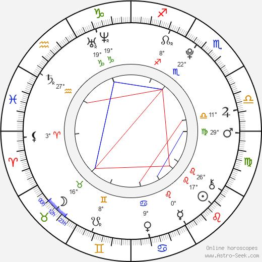 Halley Eveland birth chart, biography, wikipedia 2019, 2020
