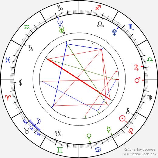 Halley Eveland astro natal birth chart, Halley Eveland horoscope, astrology