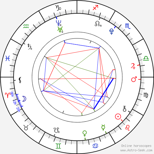 Jessie Rogers astro natal birth chart, Jessie Rogers horoscope, astrology
