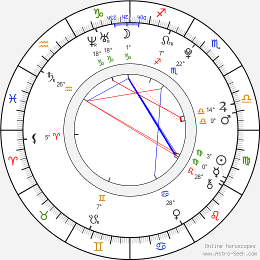Keke Palmer birth chart, biography, wikipedia 2019, 2020