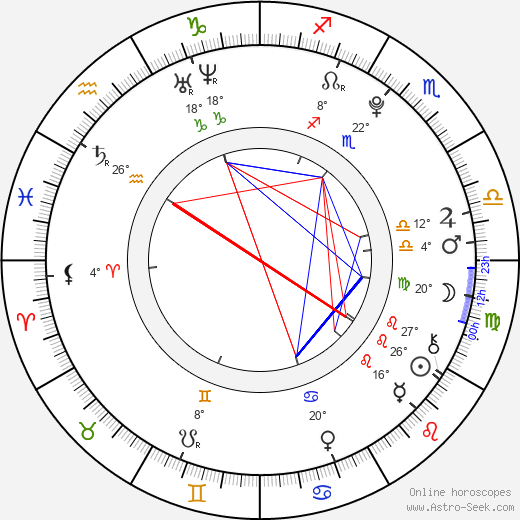 Kenneth Vanbaeden birth chart, biography, wikipedia 2020, 2021