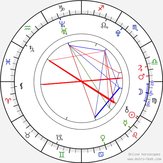 Kenneth Vanbaeden birth chart, Kenneth Vanbaeden astro natal horoscope, astrology