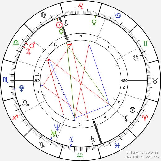 Лиам Пейн Liam Payne день рождения гороскоп, Liam Payne Натальная карта онлайн