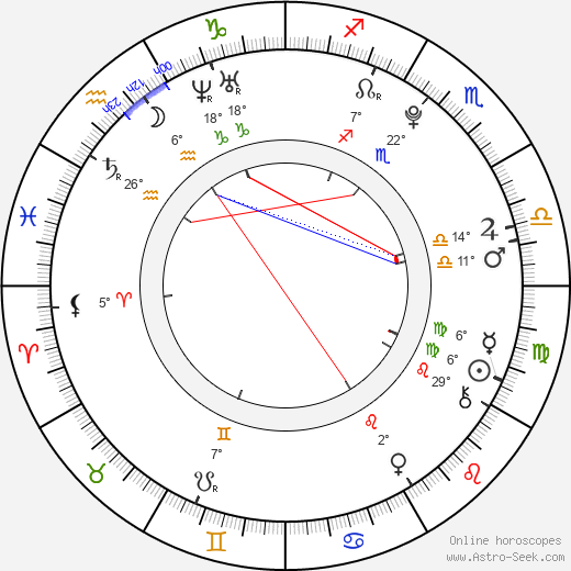 Lucas Cruikshank birth chart, biography, wikipedia 2019, 2020