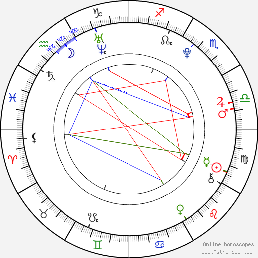 Lucas Cruikshank astro natal birth chart, Lucas Cruikshank horoscope, astrology
