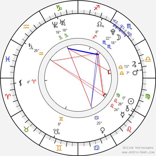 Lucie Hollmann birth chart, biography, wikipedia 2019, 2020