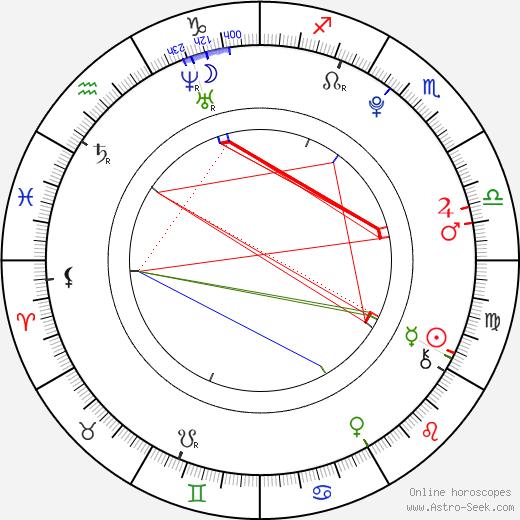 Sophie Anna Everhard tema natale, oroscopo, Sophie Anna Everhard oroscopi gratuiti, astrologia