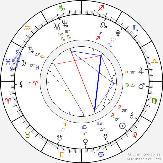 Suzuka Ohgo birth chart, biography, wikipedia 2019, 2020