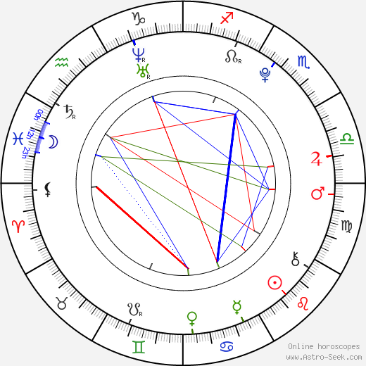 Suzuka Ohgo astro natal birth chart, Suzuka Ohgo horoscope, astrology