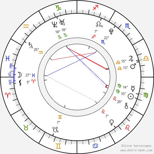 Anna Grace Stewart birth chart, biography, wikipedia 2019, 2020