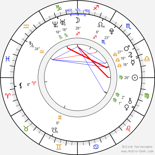 Chase Ellison birth chart, biography, wikipedia 2019, 2020