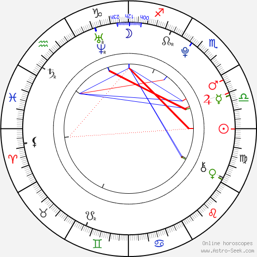Chase Ellison birth chart, Chase Ellison astro natal horoscope, astrology