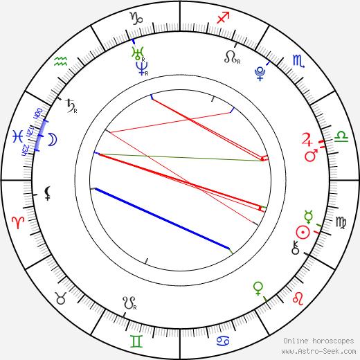 Ilona Mitrecey birth chart, Ilona Mitrecey astro natal horoscope, astrology