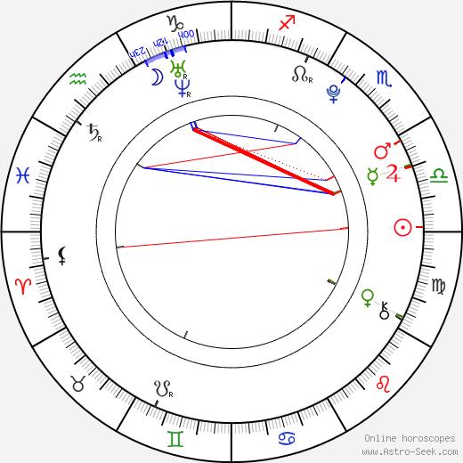 Jonáš Ledecký birth chart, Jonáš Ledecký astro natal horoscope, astrology