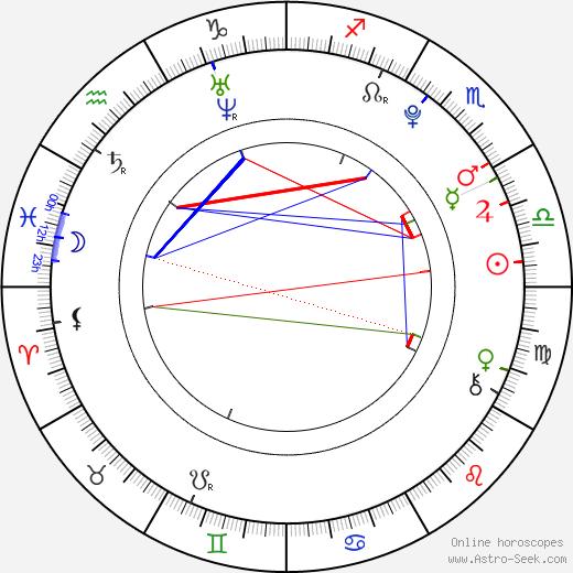 Lee HongBin birth chart, Lee HongBin astro natal horoscope, astrology