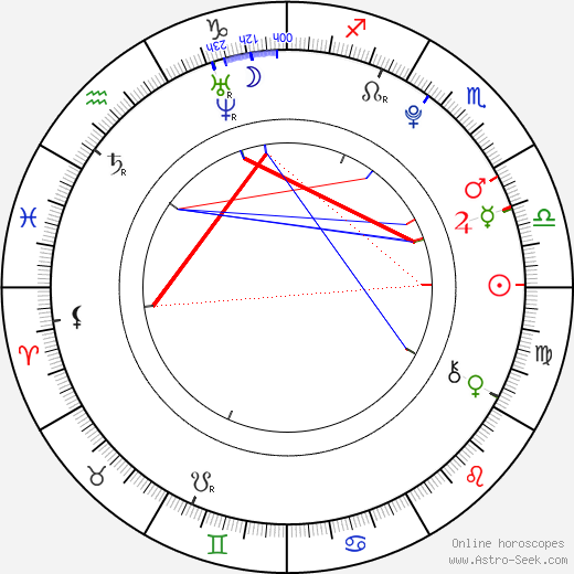 Lily Mae Harrington день рождения гороскоп, Lily Mae Harrington Натальная карта онлайн