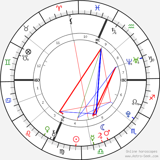 Montel Williams Jr. birth chart, Montel Williams Jr. astro natal horoscope, astrology