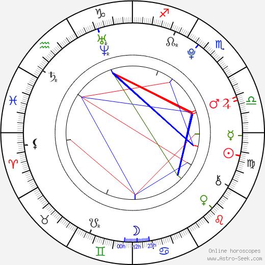 Ruggero Pasquarelli tema natale, oroscopo, Ruggero Pasquarelli oroscopi gratuiti, astrologia