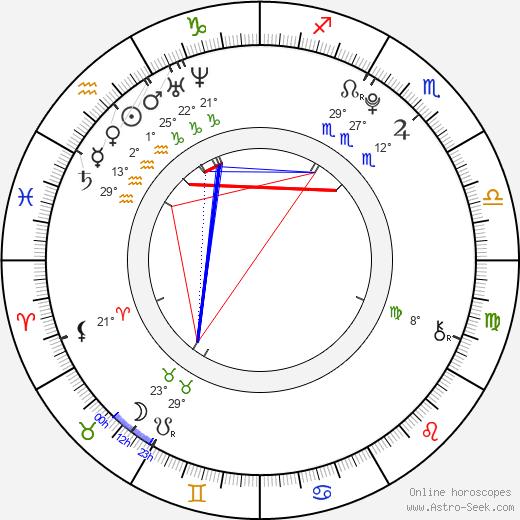 Booboo Stewart birth chart, biography, wikipedia 2019, 2020