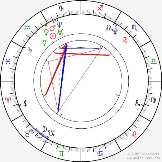 Booboo Stewart astro natal birth chart, Booboo Stewart horoscope, astrology
