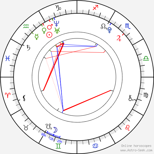 Celia Pavey astro natal birth chart, Celia Pavey horoscope, astrology