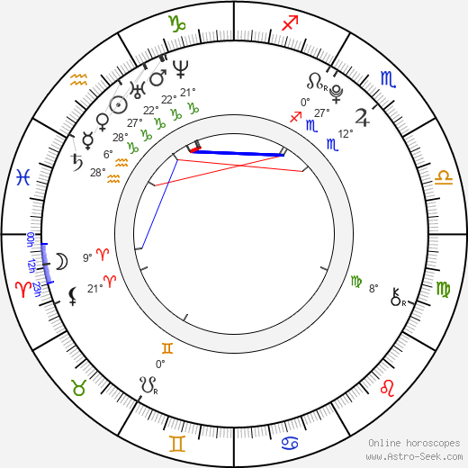 Kang Ji-Young birth chart, biography, wikipedia 2019, 2020