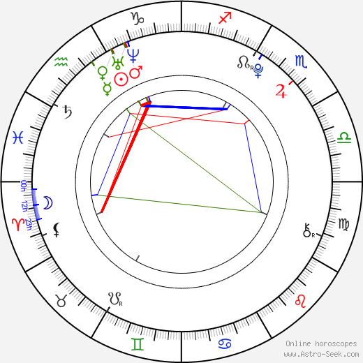 Kang Ji-Young birth chart, Kang Ji-Young astro natal horoscope, astrology