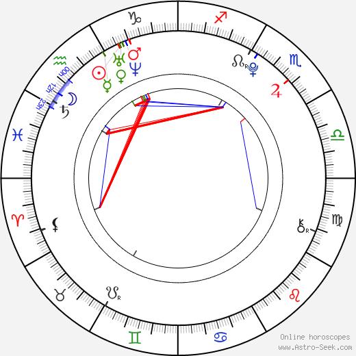 Lotte Flack день рождения гороскоп, Lotte Flack Натальная карта онлайн