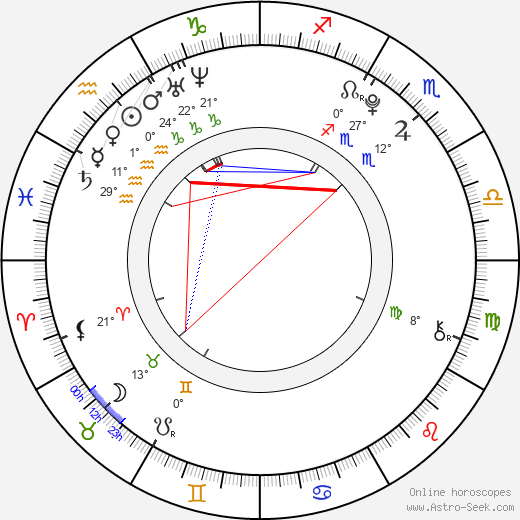 Marny Kennedy birth chart, biography, wikipedia 2019, 2020