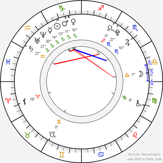 Zoe Aggeliki birth chart, biography, wikipedia 2018, 2019