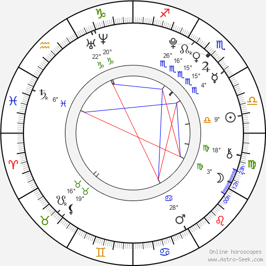 Brendan Meyer birth chart, biography, wikipedia 2019, 2020