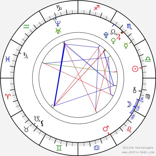 Brendan Meyer astro natal birth chart, Brendan Meyer horoscope, astrology