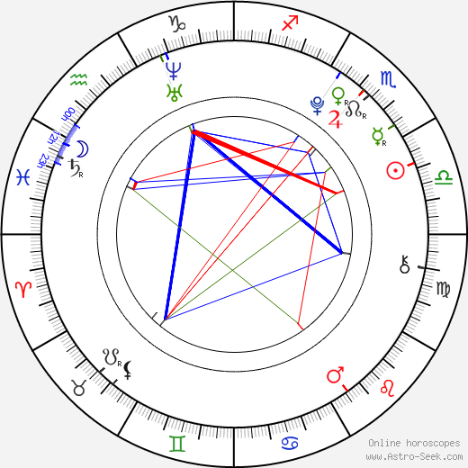 Ham Seung Jin birth chart, Ham Seung Jin astro natal horoscope, astrology