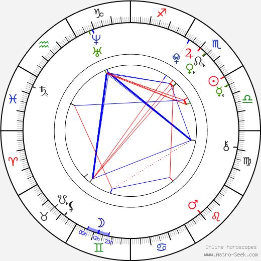 Joana Vilapuig astro natal birth chart, Joana Vilapuig horoscope, astrology