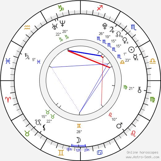 Krystal Jung birth chart, biography, wikipedia 2019, 2020