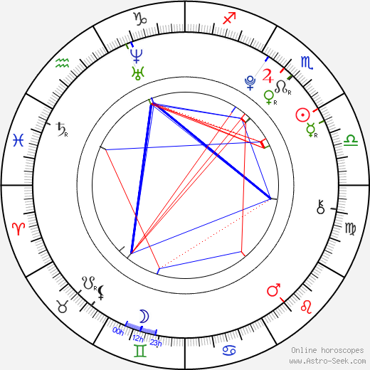 Lee Seung Yeop birth chart, Lee Seung Yeop astro natal horoscope, astrology