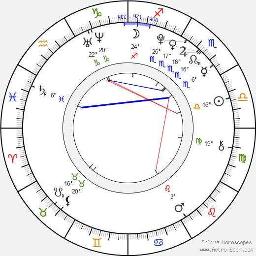 Su Ji birth chart, biography, wikipedia 2019, 2020