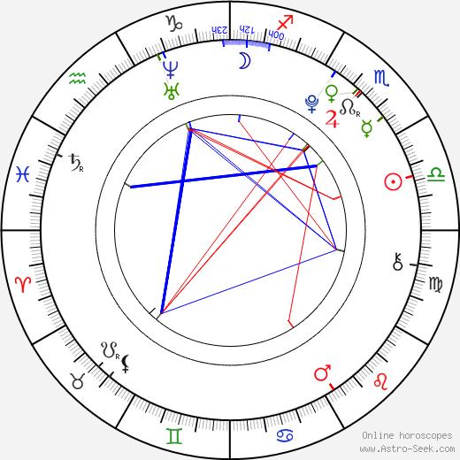 Su Ji astro natal birth chart, Su Ji horoscope, astrology