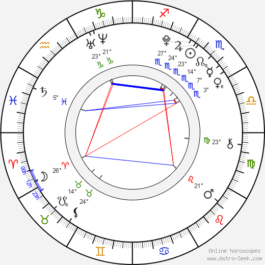 Emma Dumont birth chart, biography, wikipedia 2019, 2020