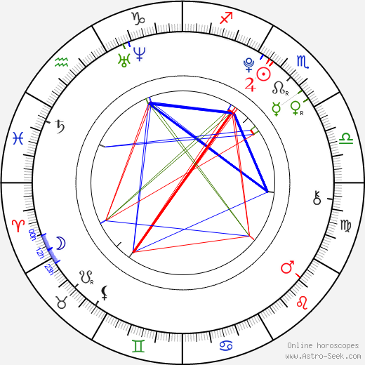 Emma Dumont birth chart, Emma Dumont astro natal horoscope, astrology