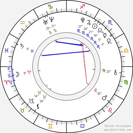 Foxy Di birth chart, biography, wikipedia 2019, 2020