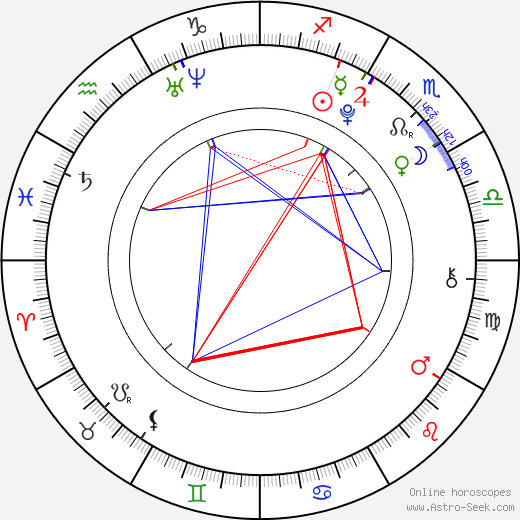 William Melling astro natal birth chart, William Melling horoscope, astrology
