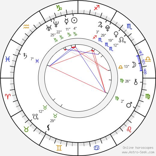 Georgia Hirst birth chart, biography, wikipedia 2020, 2021